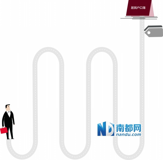 广州积分入户专家、户口网负责人余梁教您四步搞定积分入户落户手续