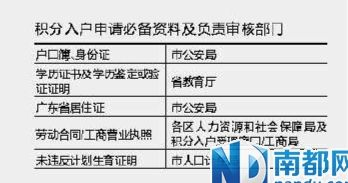 广州积分入户申请部门